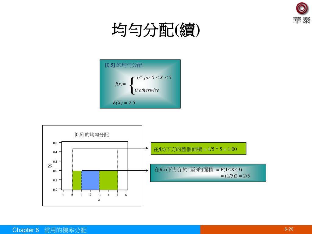 { 均勻分配(續) Chapter 6 常用的機率分配 [0,5] 的均勻分配: 1/5 for 0 £ X £ 5 f(x)=